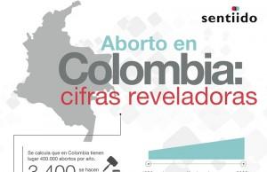 Aborto en Colombia