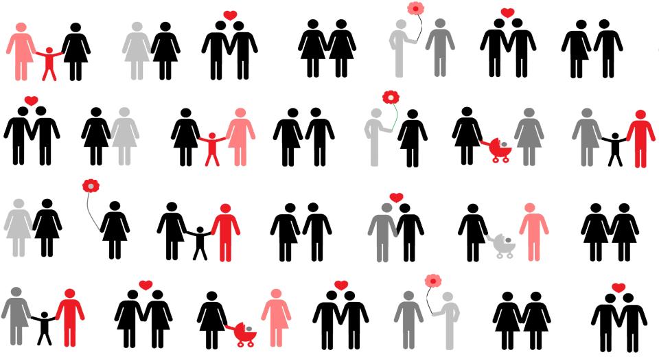 La bisexualidad existe y no es una etapa