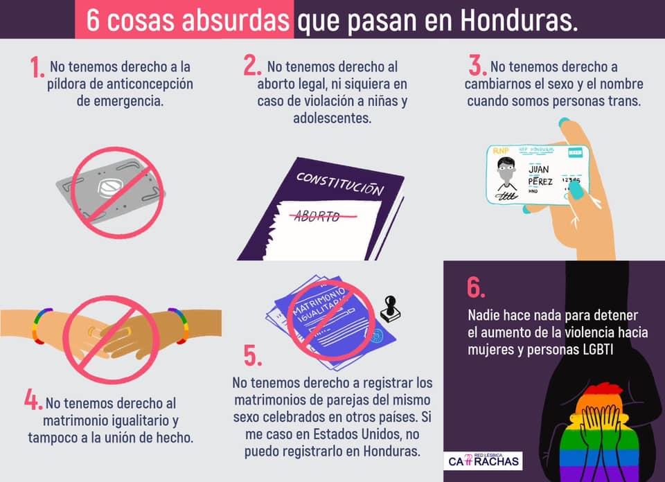 ser LGBT en Honduras