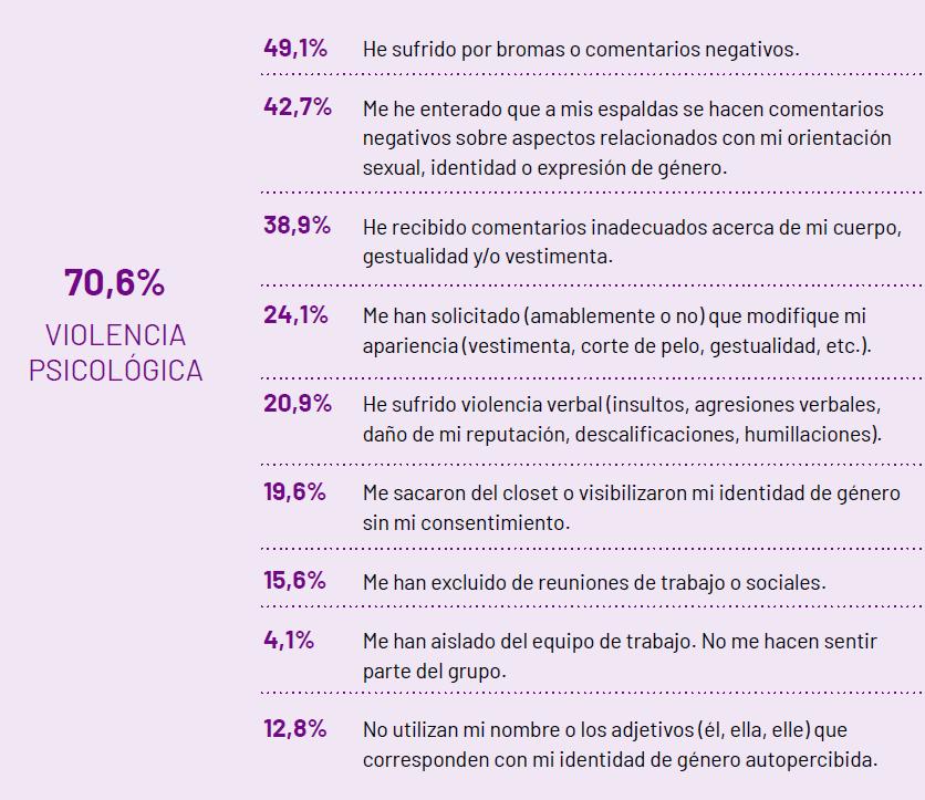 encuesta diversidad discriminacion laboral